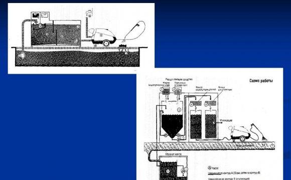 система водоснабжения для