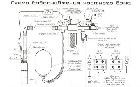 Схема водоснабжение